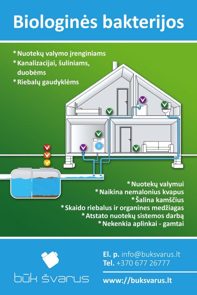 kanalizacijos kvapo naikinimas